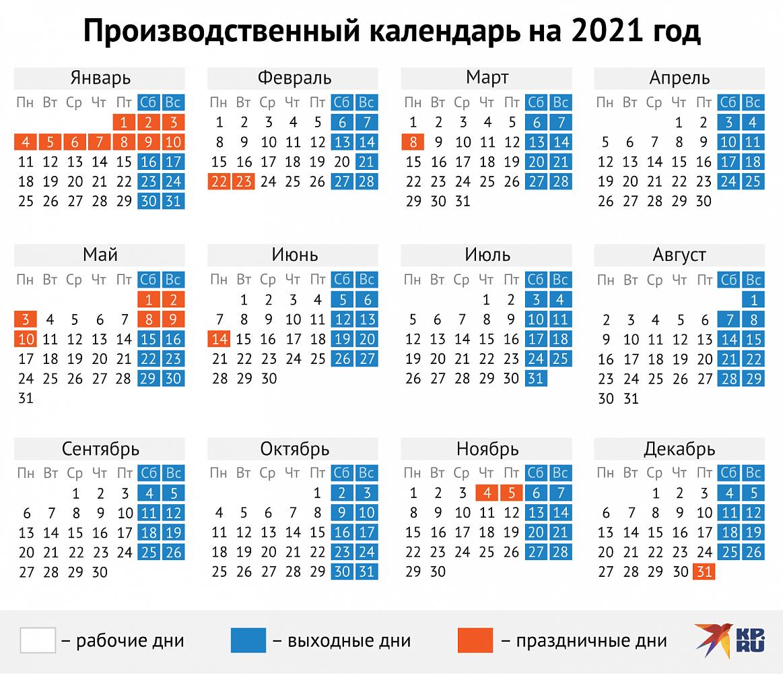 Официальный календарь майских выходных 2021 года в регионах России - последние главные новости